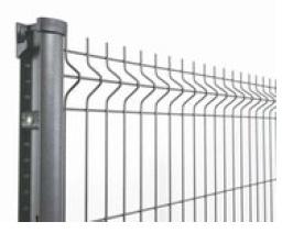 3D plotový panel